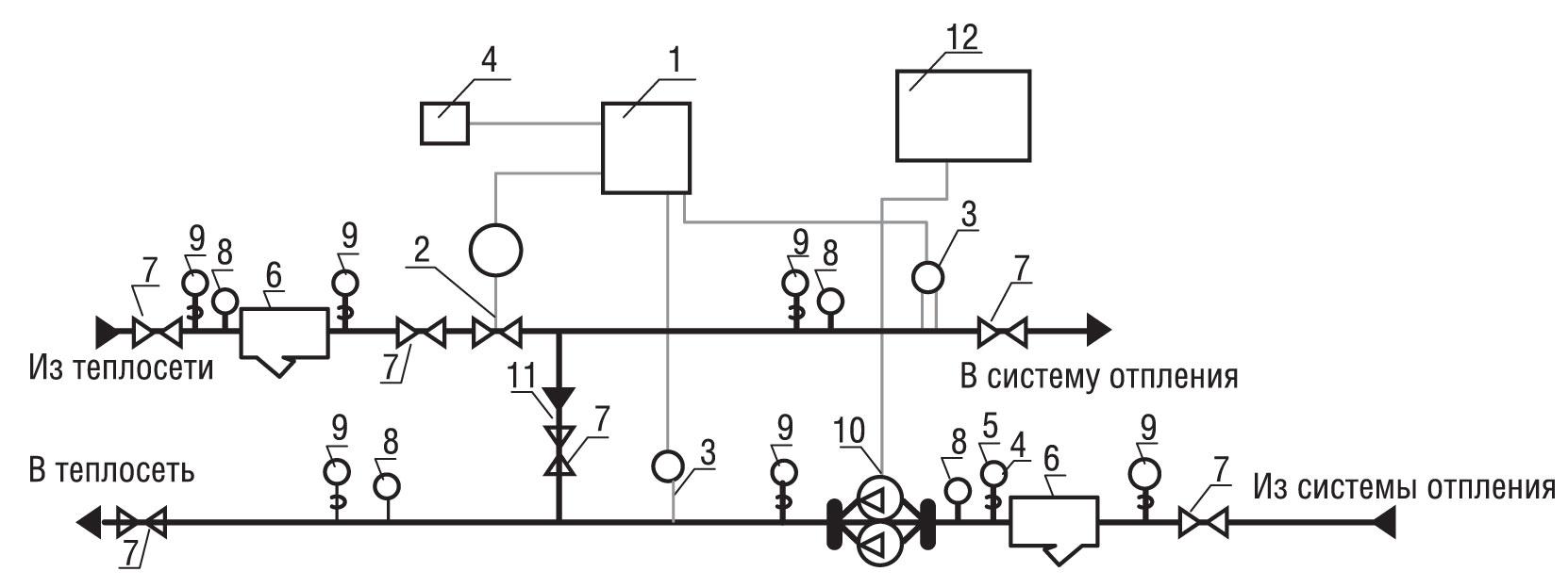 схема или чертёж теплового узла