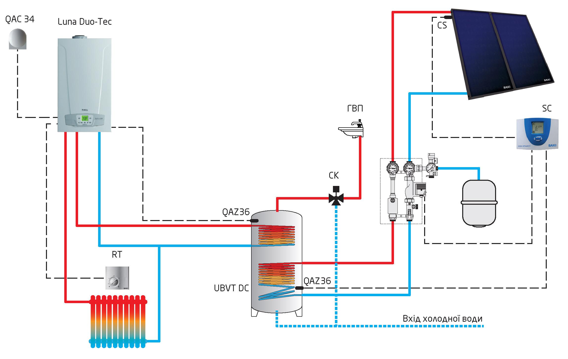 гидравлическая схема работы газового котла