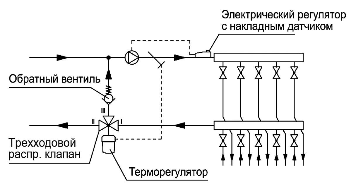 трехходового клапана