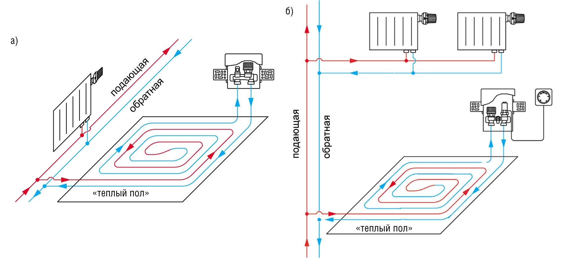 Схемы подключения теплого пола к простому отоплению