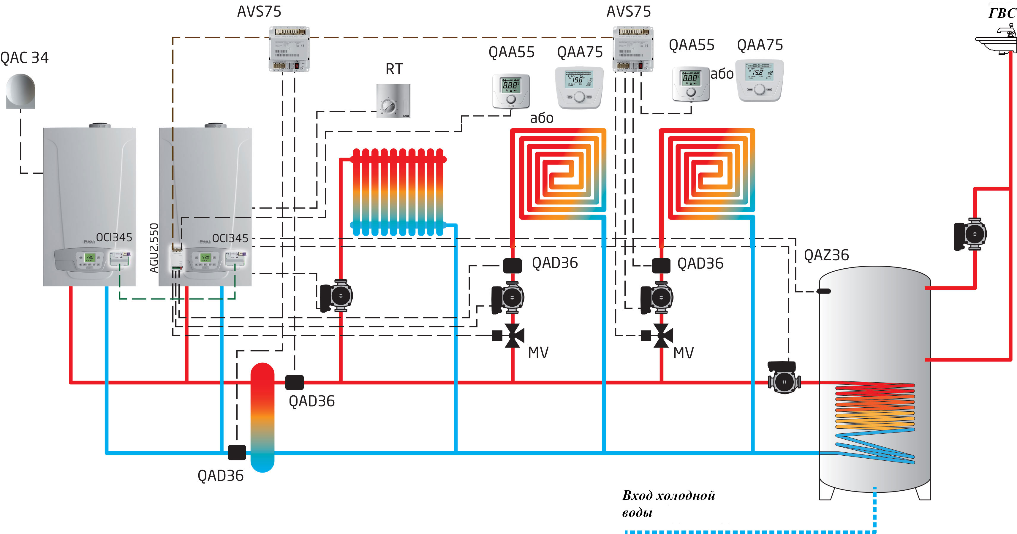 Котлы отопления baxi схема отопления
