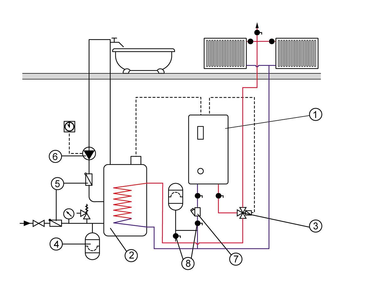 схема подключения термокамина