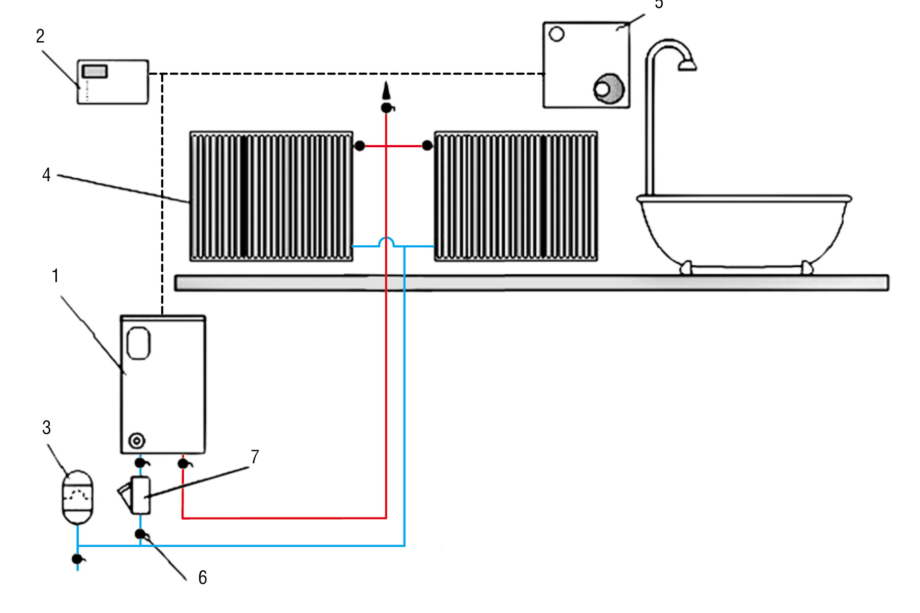 подключение системы гвс по закрытой схеме