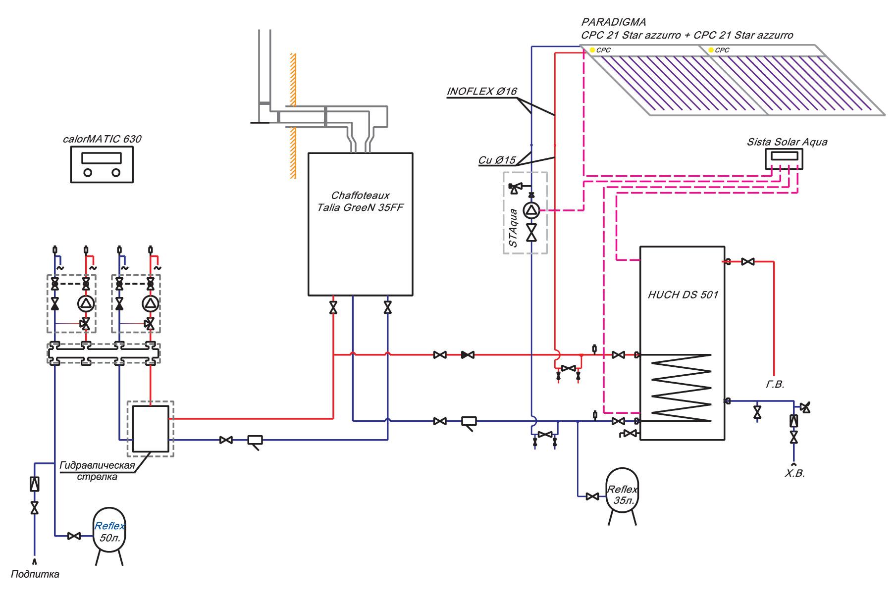 схема подключения солнечных коллекторов к отоплению