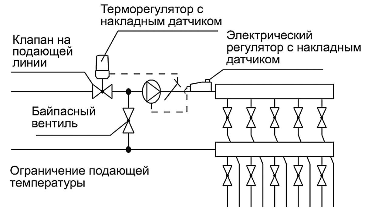 мультибокс схема подключения тёплые пол