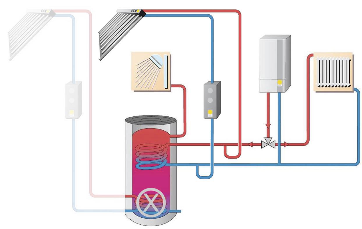 баки аккумуляторы гвс схема подключения