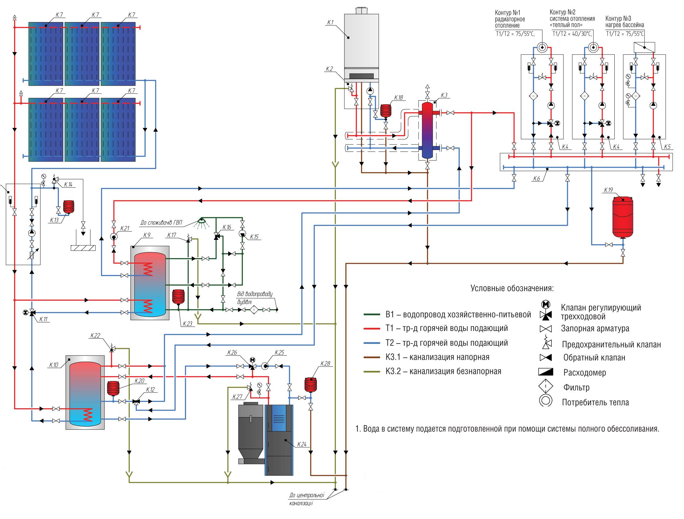 электронных котлов отоплени схема фото