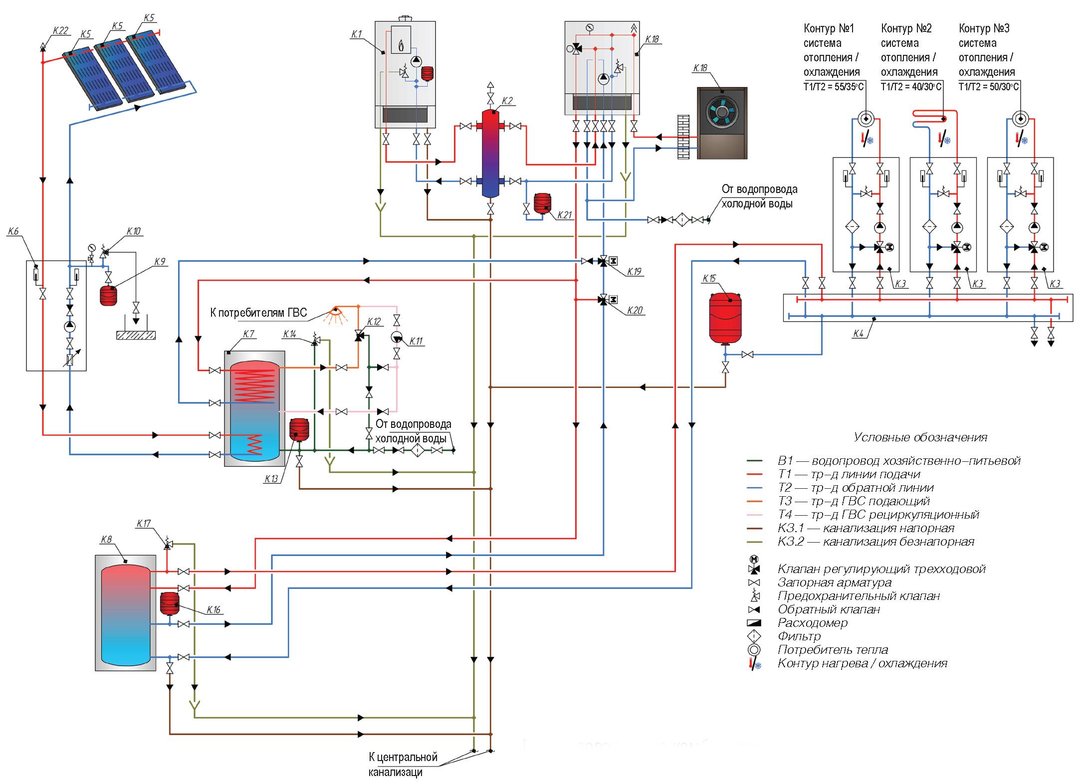 Схемы для подключения комбинированного отопления