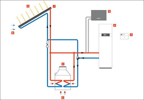 Зображення система опалення тепловим насосом та льодоакумулятором
