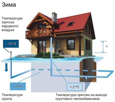 Подземные теплообменники для дома Уплотнения теплообменника SWEP (Росвеп) GX-51N Елец