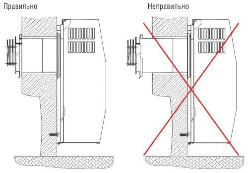 Установка конвектора в дымоход дымоход ремонт трещина