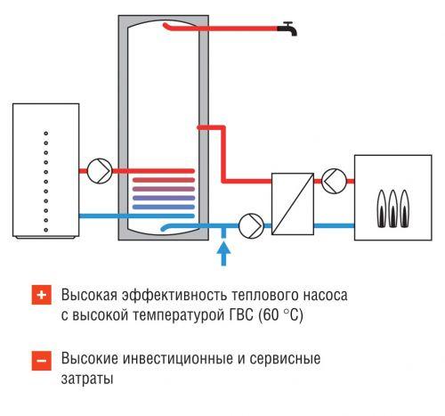 Паяный теплообменник-испаритель Машимпэкс (GEA) GNS 700AE Невинномысск Кожухотрубный конденсатор WTK CF 115 Дзержинск