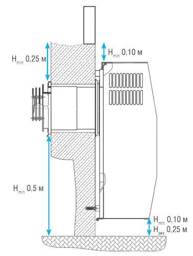 Установка конвектора в дымоход переход от кирпичного к металлическому дымоходу