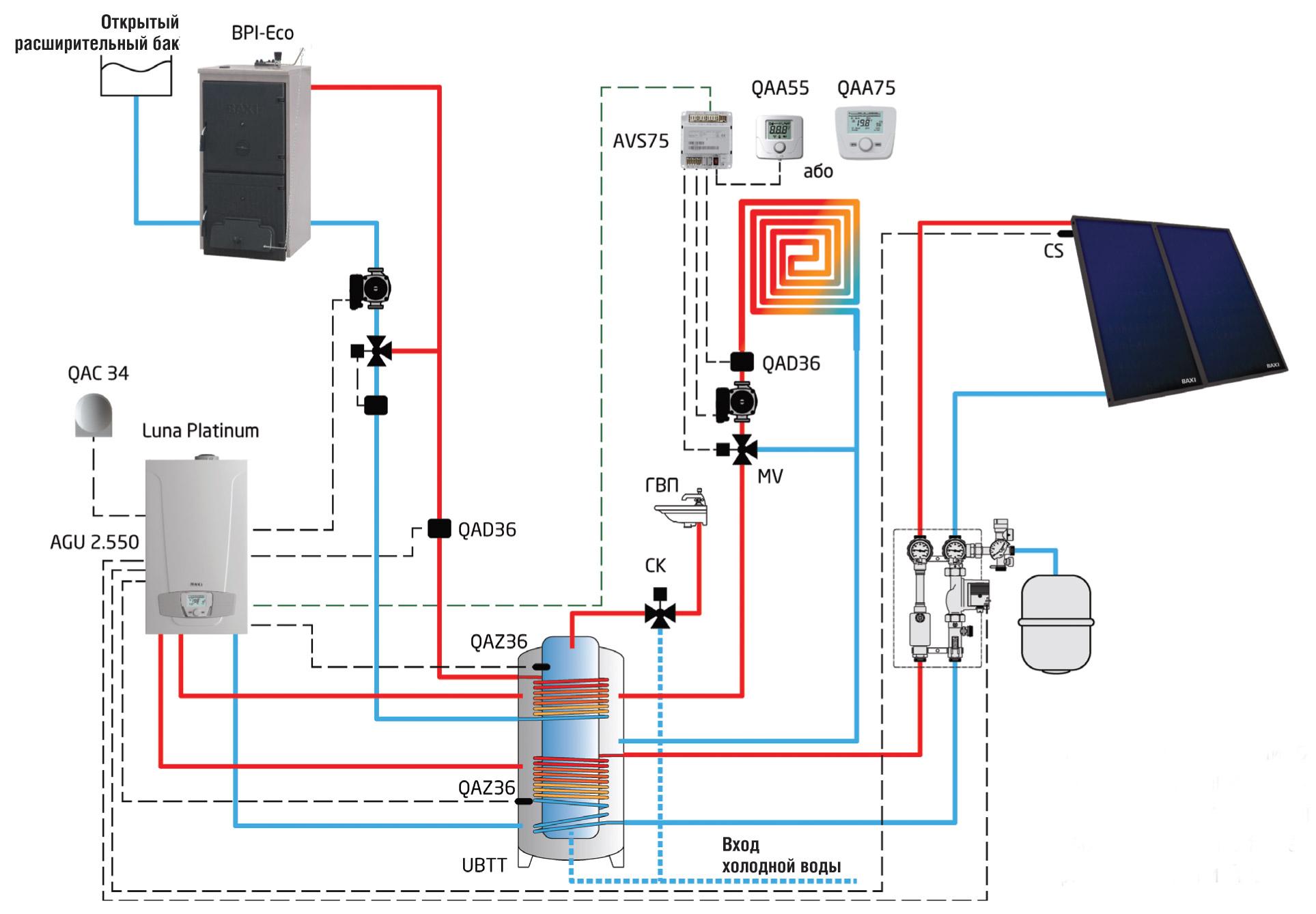 Каскад схема отопления